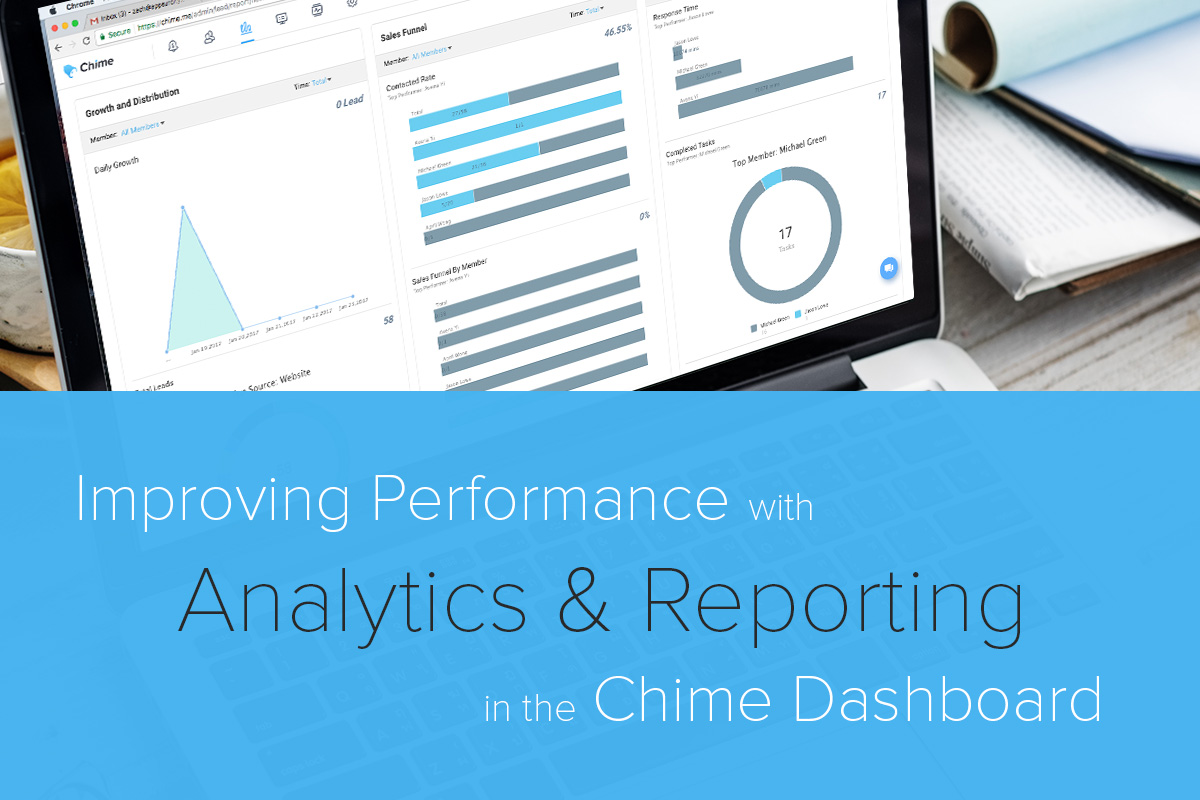 improving performance with chime